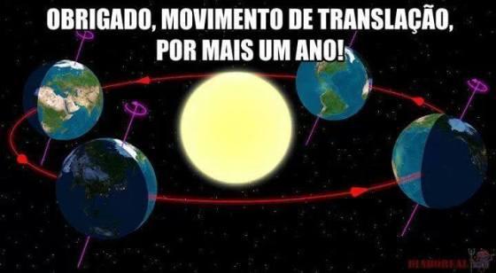 TERRA EM TORNO DO SOL